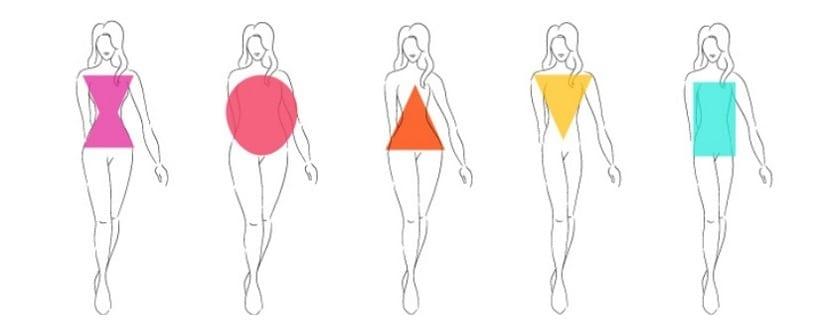 morphologie femme tenue habits robes de luxe